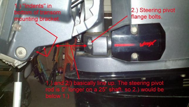Requirements For The Lock N Haul Advanced Outboard Motor